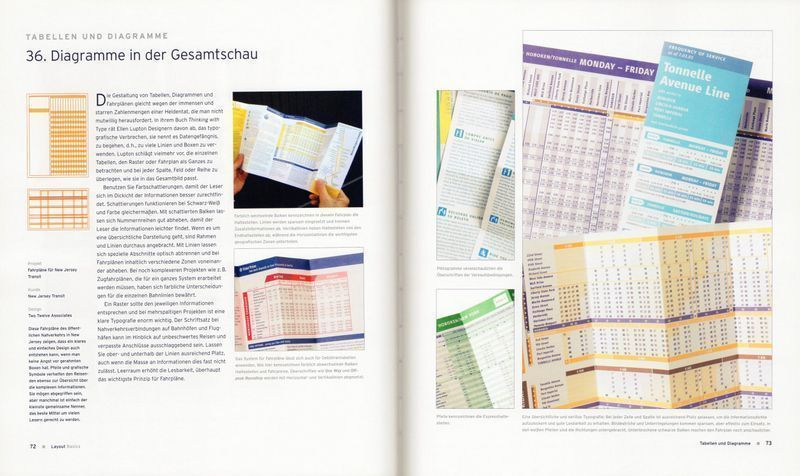 Ejemplo del uso de cuadrícula con contenido de tablas y gráficos