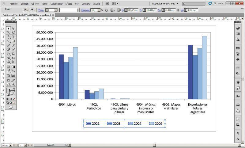 Gráfico de Excel colocado en Illustrator para su edición