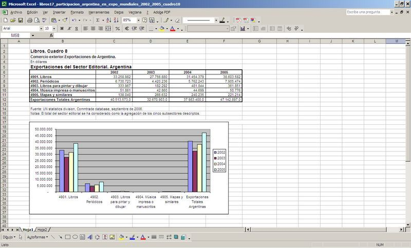 Graáico en Excel que se debe colocar en Indesign
