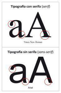 Tipografías con serifas y sin serifas