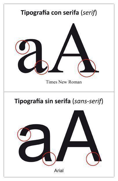 Resultado de imagen de serif y sin serif