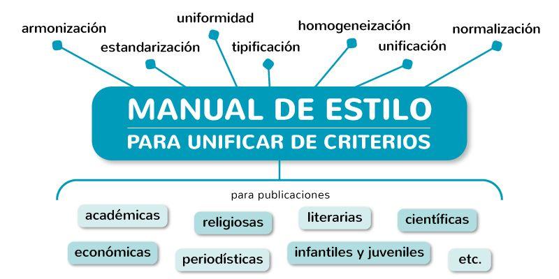 Manual de estilo para publicaciones