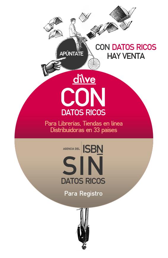 Publicidad de la Agencia del ISBN para fomentar la compra de datos ricos.