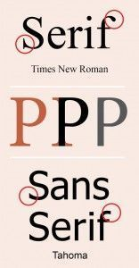 Tipografías serif versus sans serif