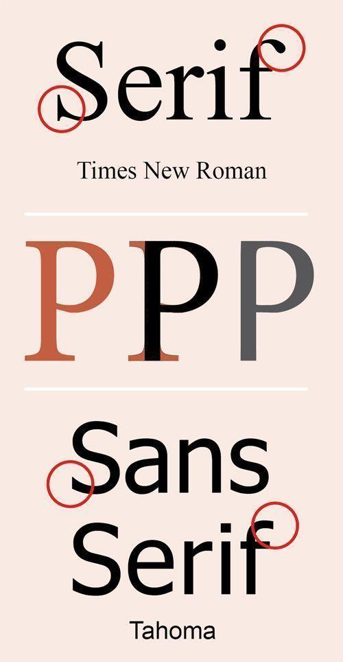Fedra Serif A Book