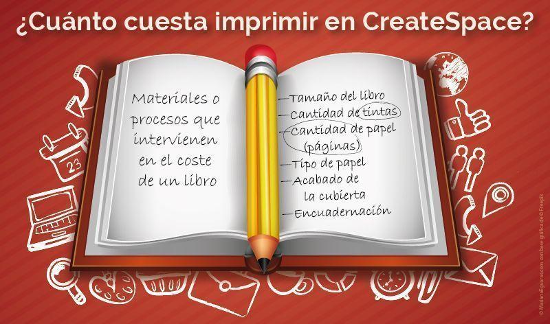 Cómo saber el coste de un libro en CreateSpace: procesos o materiales que influyen en la impresión de un libro