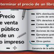 Cómo determinar el precio de un libro impreso