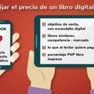 Cómo determinar el precio de un libro digital