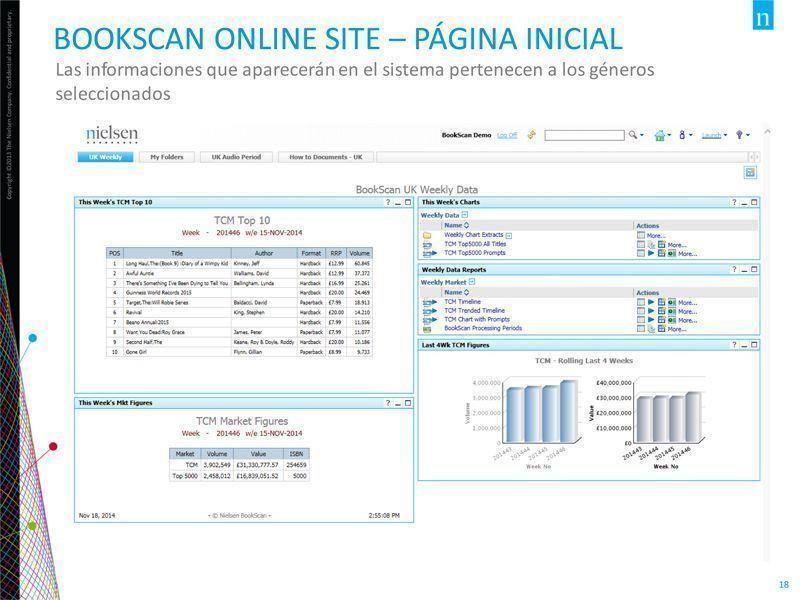 Ejemplo de la plataforma BookScan Online. Presentación de Luiz Gaspar