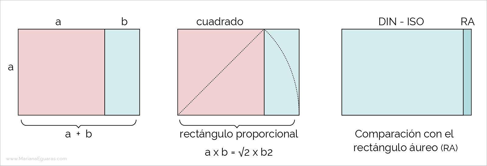Tamaños de papel para la composición de libros - Comparación DIN-ISO con el rectángulo áureo