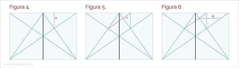 El diagrama de Villard de Honnecourt (Figuras 4, 5 y 6).