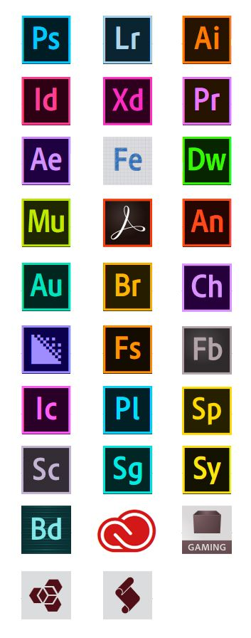 Ecosistema Adobe