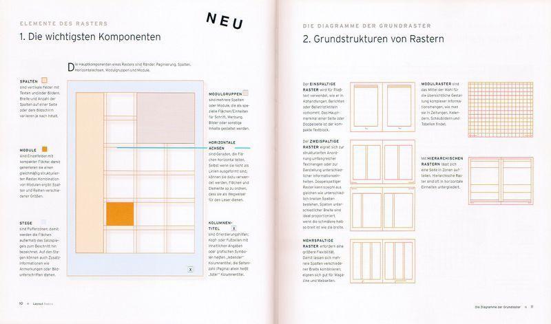 Elementos de una cuadrícula y diagramas de una cuadrícula base