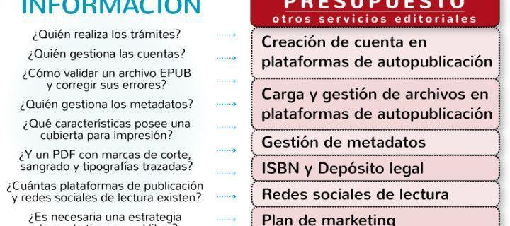 Cómo pedir un presupuesto por servicios editoriales (II)