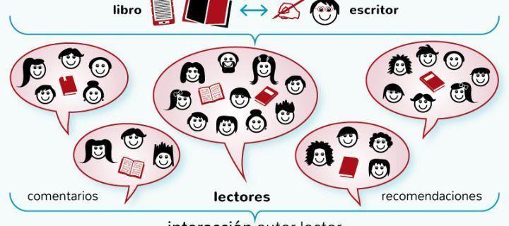 Redes sociales de lectura para promocionar un libro