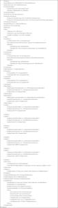 Metadatos de un libro - Ficha ONIX-ES