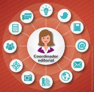 Tareas y responsabilidades del coordinador editorial