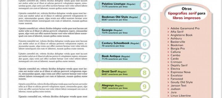 Tipografías serif para libros impresos