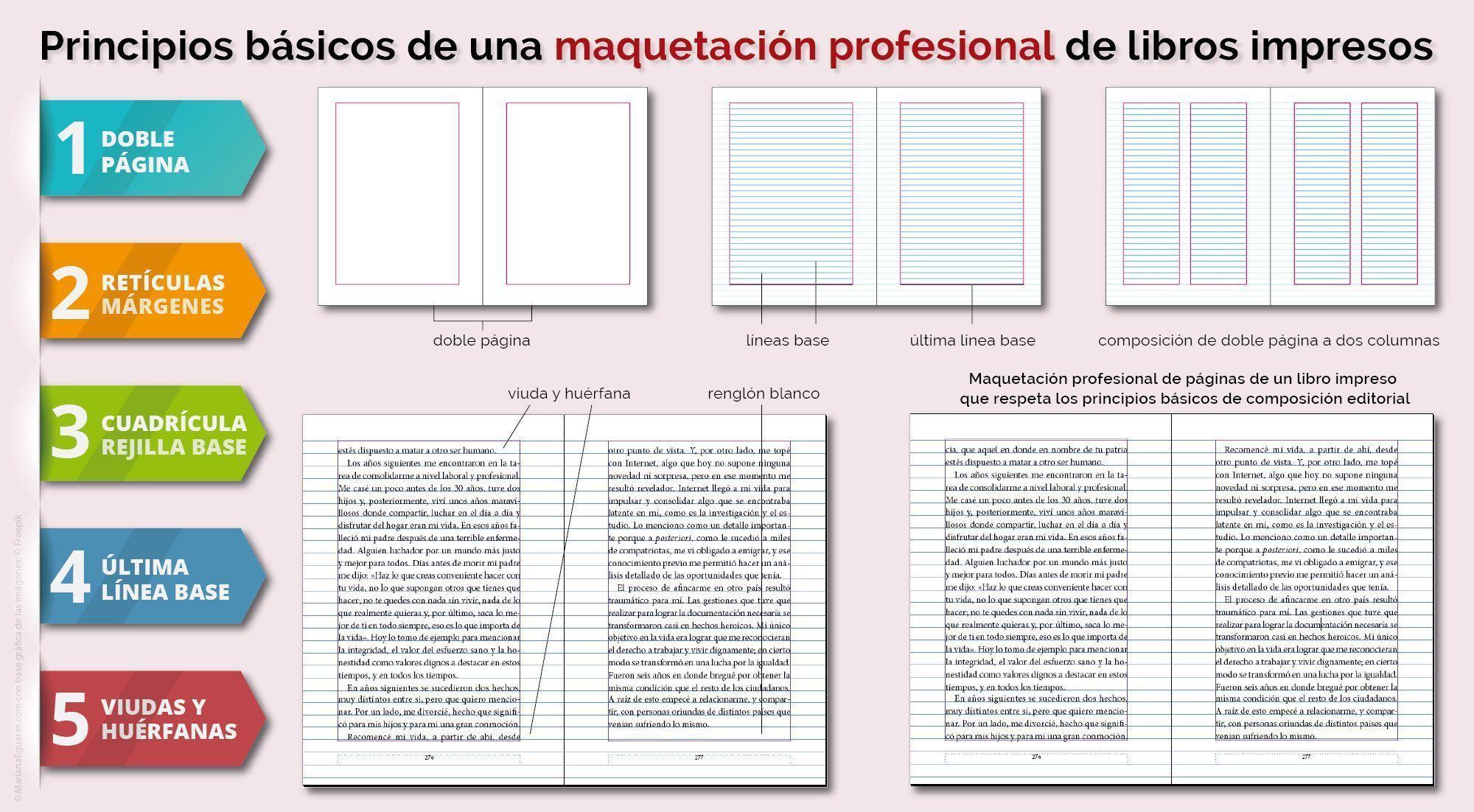 Infografía | Maquetación profesional: 5 principios básicos