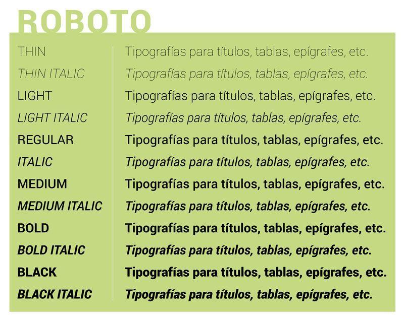 Tipografía sans serif - Roboto