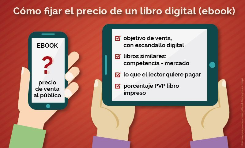 Cómo fijar el precio de un libro digital