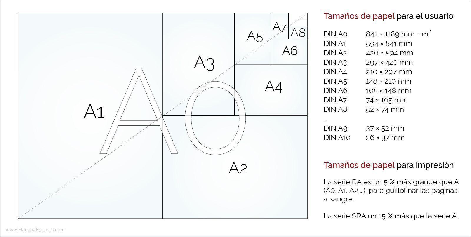 Tamaños de papel para la composición de libros - La composición de los tamaños DIN/ISO