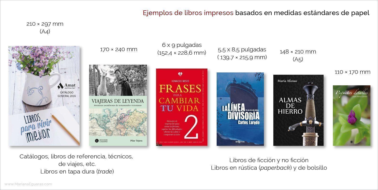 Tamaños de papel para la composición de libros - Ejemplo sobre libros reales
