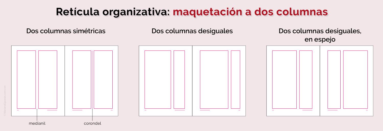Retícula organizativa: características de una maquetación a dos columnas