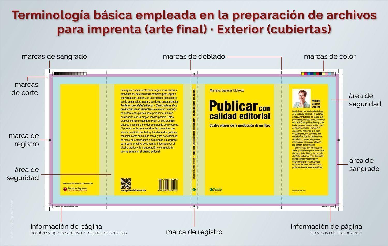 Terminología básica empleada en la preparación de archivos para imprenta (arte final) · Exterior (cubiertas)