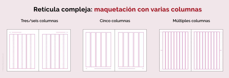 Retícula compleja: maquetación con varias columnas
