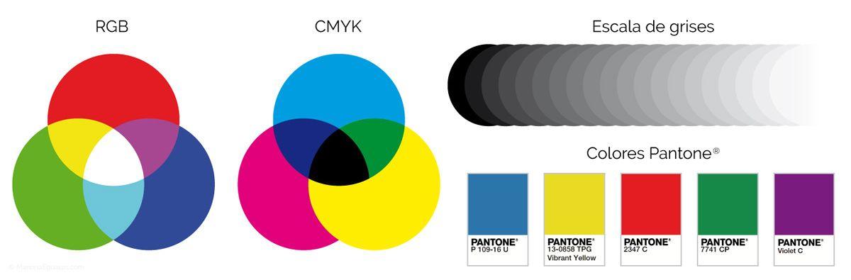 Composición del color: CMYK - RGB - Escala de grises - Pantone