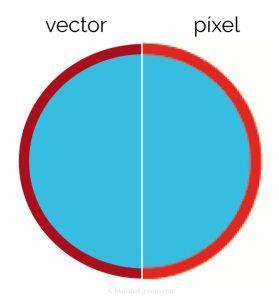 Diferencia entre imagen vectorial y de píxeles