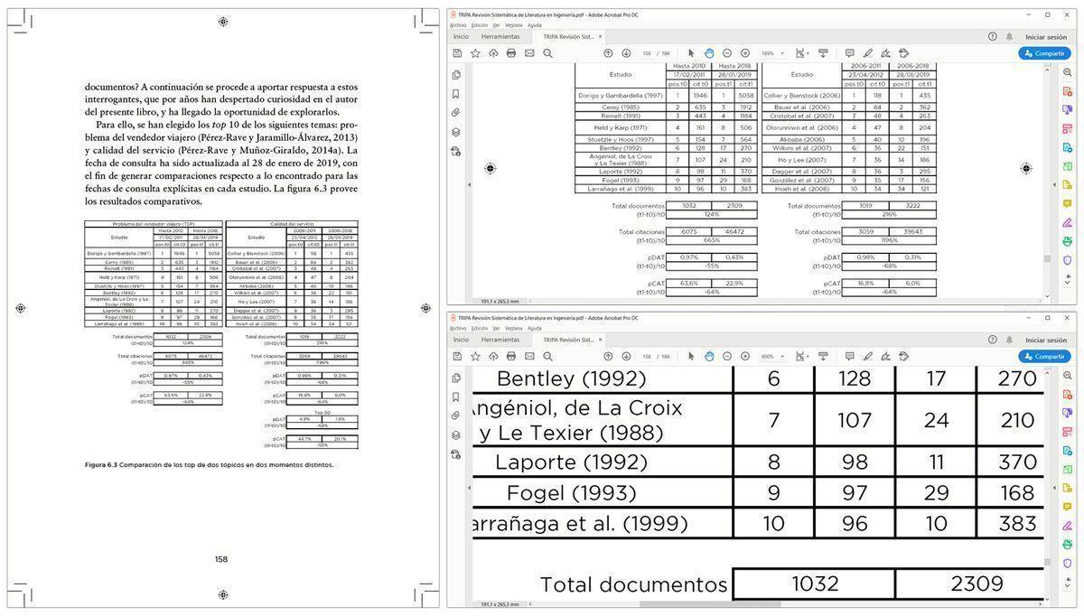 """Visualización de un PDF de """"Revisión sistemática de literatura en ingeniería"""", de Jorge Iván Pérez Rave."""