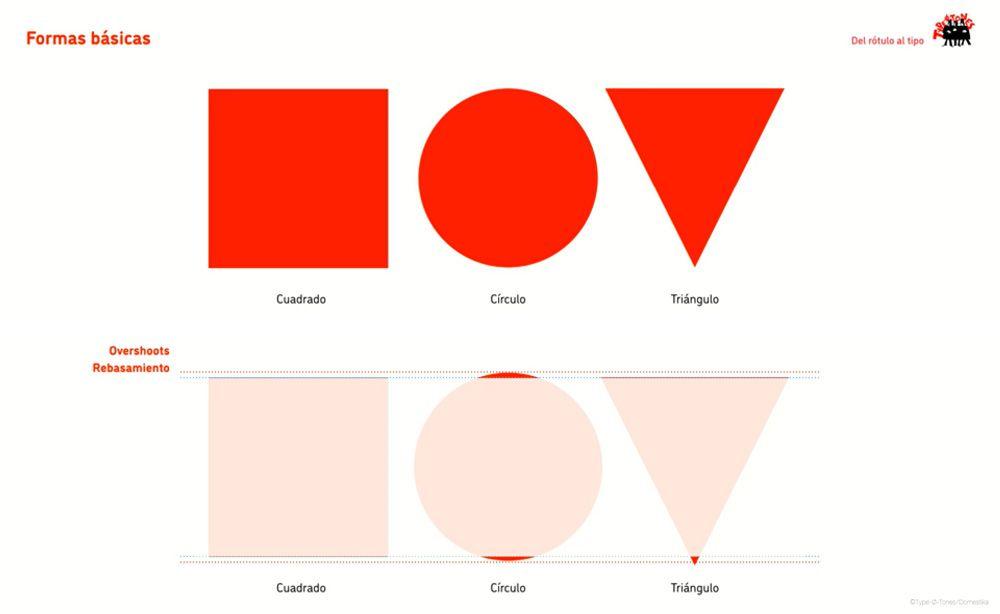 Captura de pantalla del curso de Domestika Del rótulo a la tipografía, de Type-Ø-Tones.