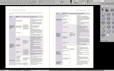 La maquetación editorial no solo es en la puesta en página: despiece de tarifas